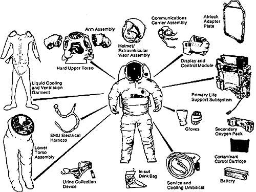 astronaut space suit material - photo #39