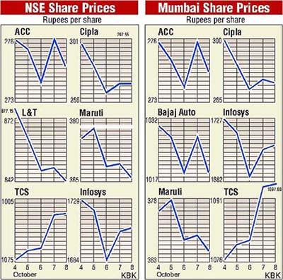Forex fund managers in mumbai