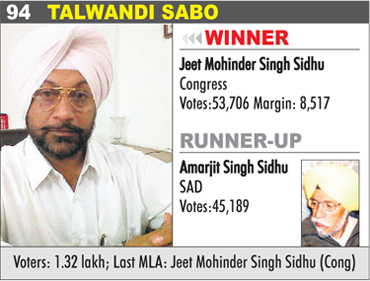 the tribune chandigarh india   punjab polls 2012 results