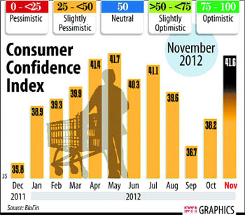 importance of consumer movement in india Goal of consumer protection and competition policy at the consumer movement in india is as old as trade the importance of 'sustainable.