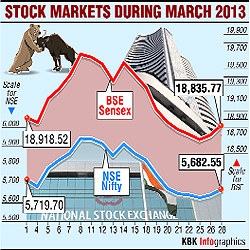 Bse option trading