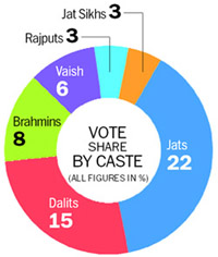 essay on role of caste in indian politics As the role of dominant caste in indian politics, we provide it in the soft file you may not to print it and get it as papers and pilled one by one.